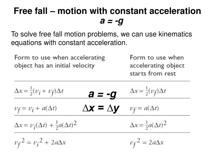 how to solve free fall problems