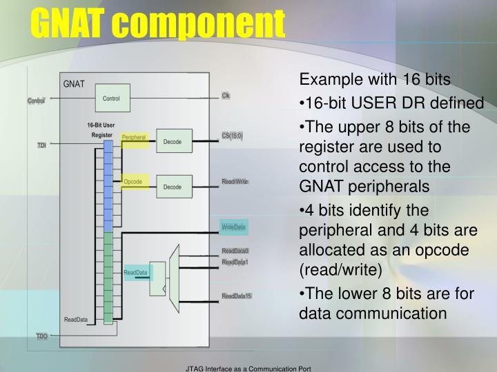 GNAT component
