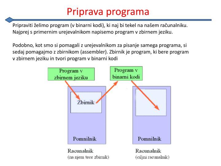 Priprava programa