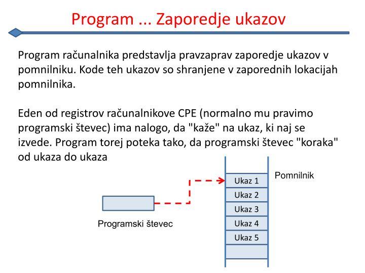 Program ... Zaporedje ukazov