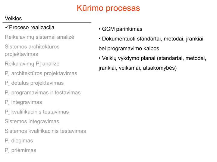 K rimo procesas