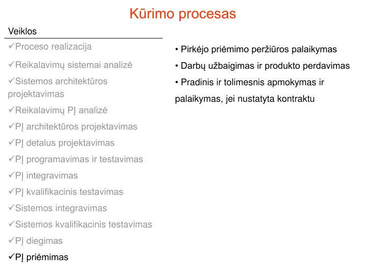 Kūrimo procesas