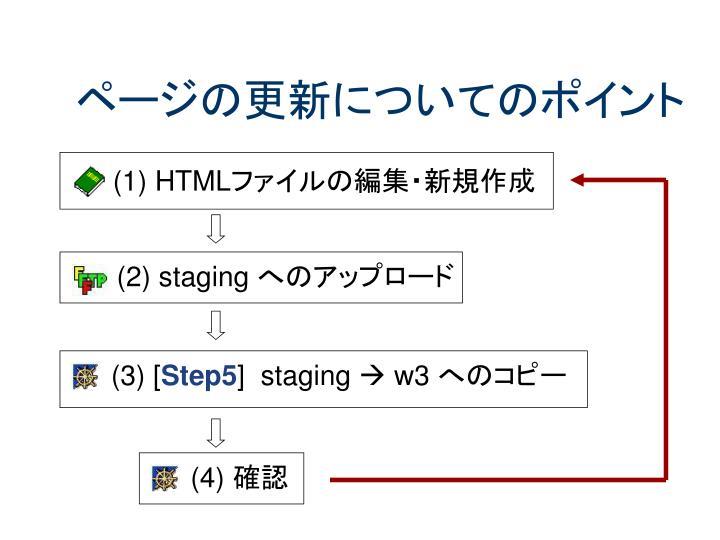 (1) HTML