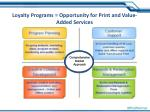 loyalty programs opportunity for print and value added services