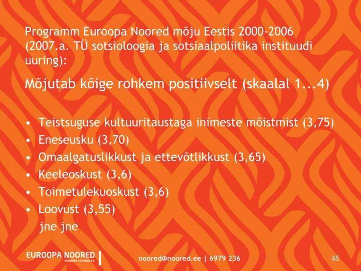Programm Euroopa Noored mõju Eestis 2000-2006