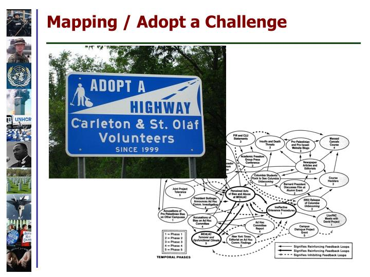 Mapping / Adopt a Challenge