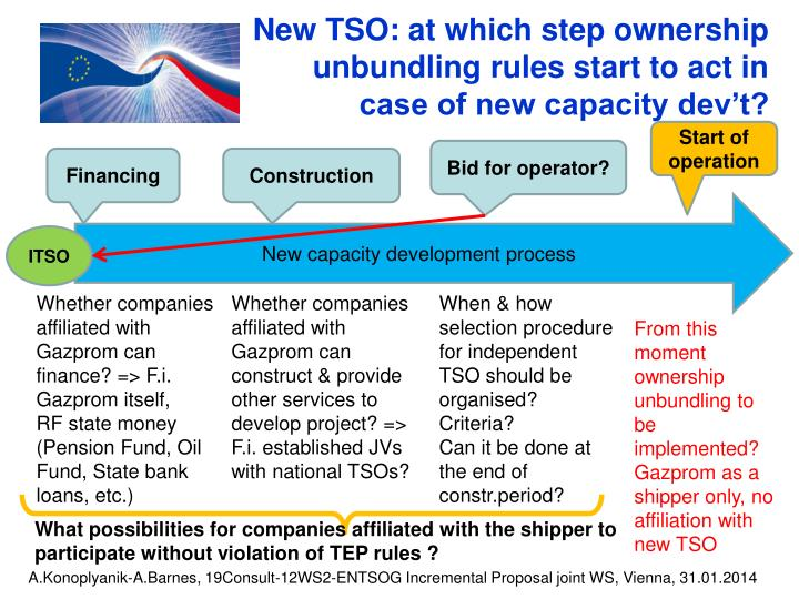 ownership unbundling essay Commission suggested ownership unbundling as the most important remedy, in order to resolve problems in the energy sector, related to vertically integrated big firms.