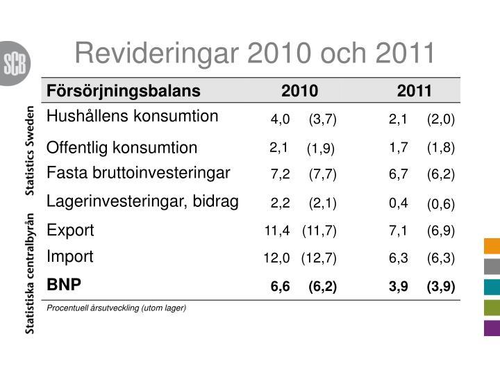 Revideringar 2010 och 2011