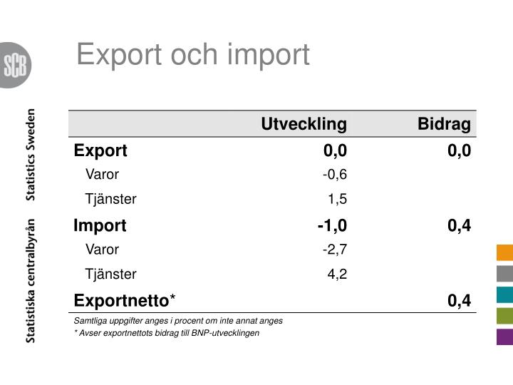 Export och import