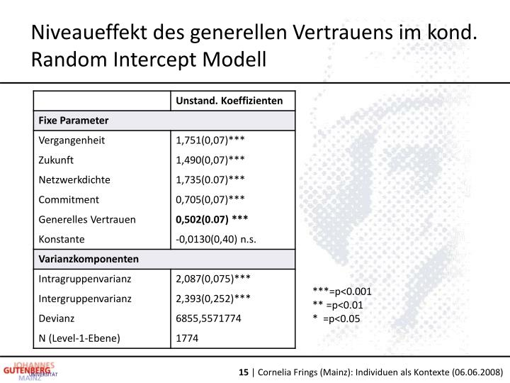 Niveaueffekt des generellen Vertrauens im kond. Random Intercept Modell