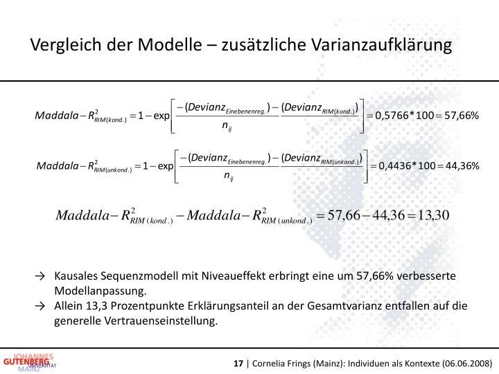 Vergleich der Modelle – zusätzliche Varianzaufklärung
