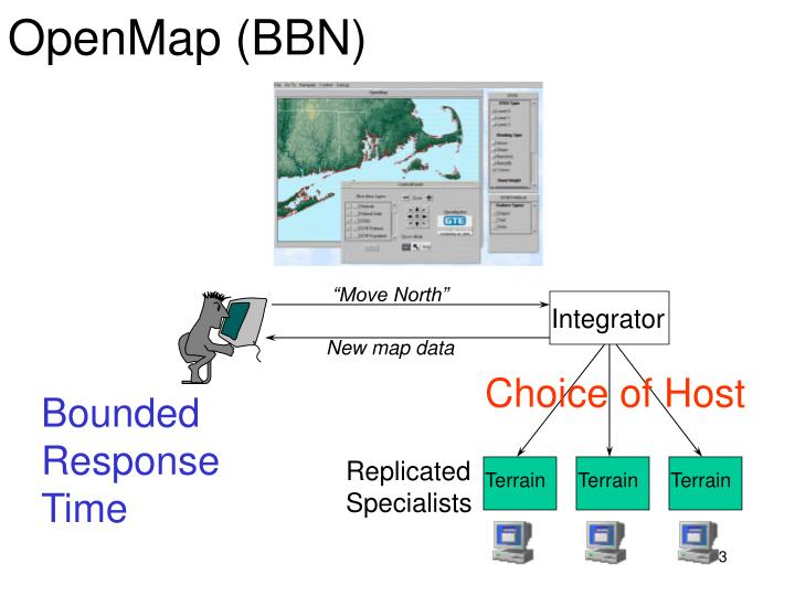 Openmap bbn