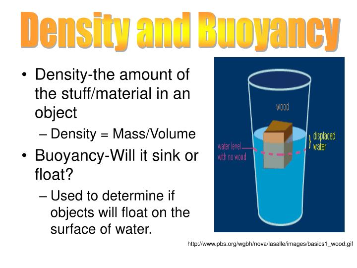 a report on density and buoyant force Buoyant force acting on the object due to the pressure of the fluid the archimedes  documents similar to relative density report experiment 8  uploaded by ian carlos villamor lipardo errors, uncertainties, and measurements uploaded by man dejelo physics formal report uploaded by.
