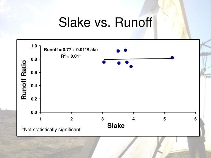Slake vs. Runoff