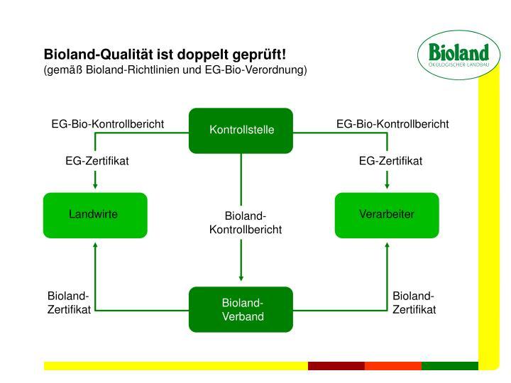 Bioland-Qualität ist doppelt geprüft!