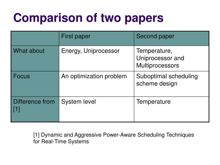 Comparison of two papers