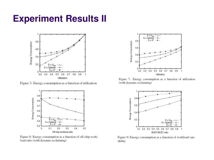 Experiment Results II