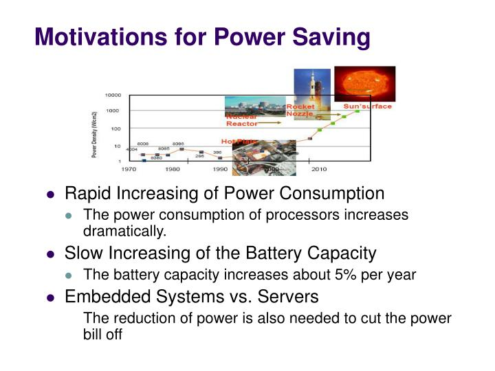 Motivations for Power Saving