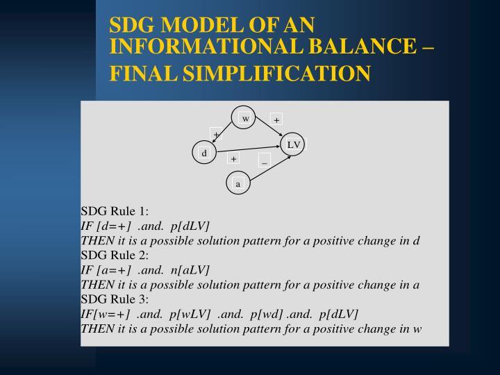 SDG MODEL OF AN INFORMATIONAL BALANCE – FINAL SIMPLIFICATION