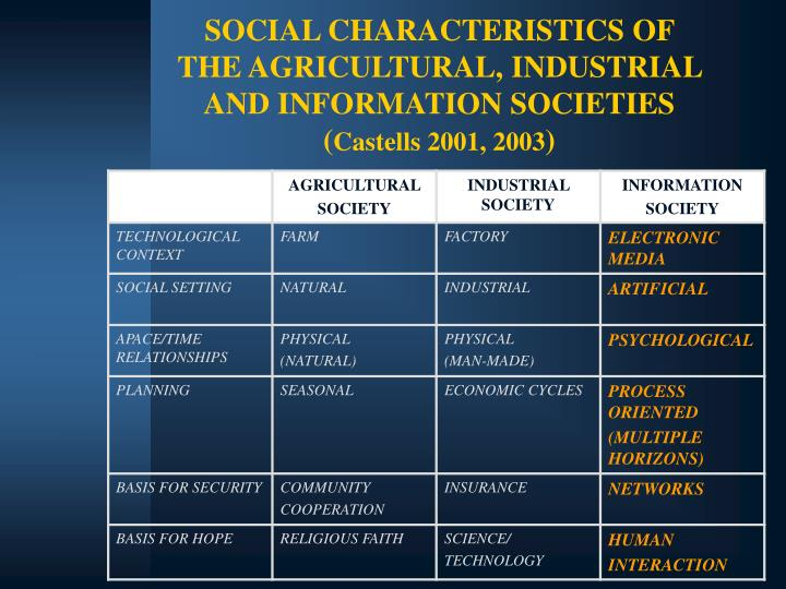 SOCIAL CHARACTERISTICS OF THE AGRICULTURAL, INDUSTRIAL AND INFORMATION SOCIETIES