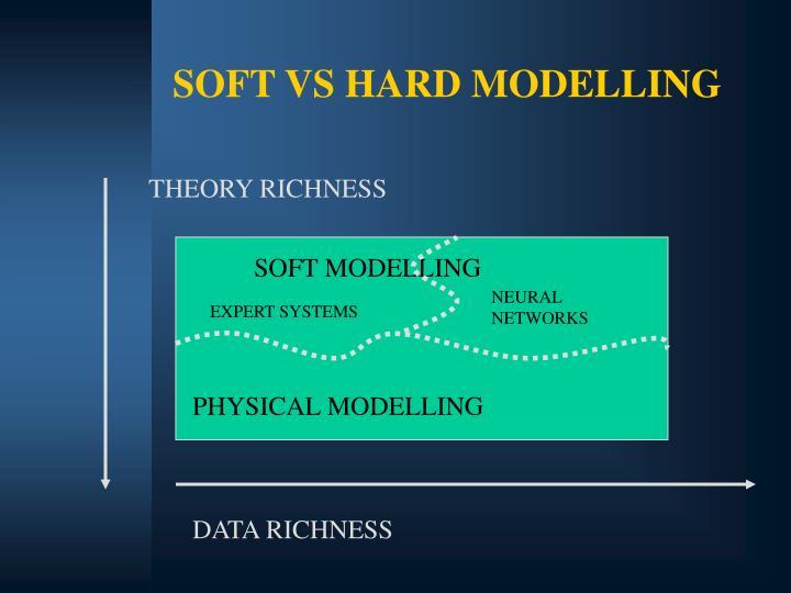 SOFT VS HARD MODELLING