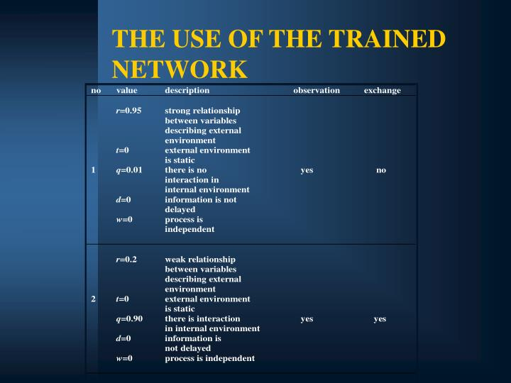 THE USE OF THE TRAINED NETWORK