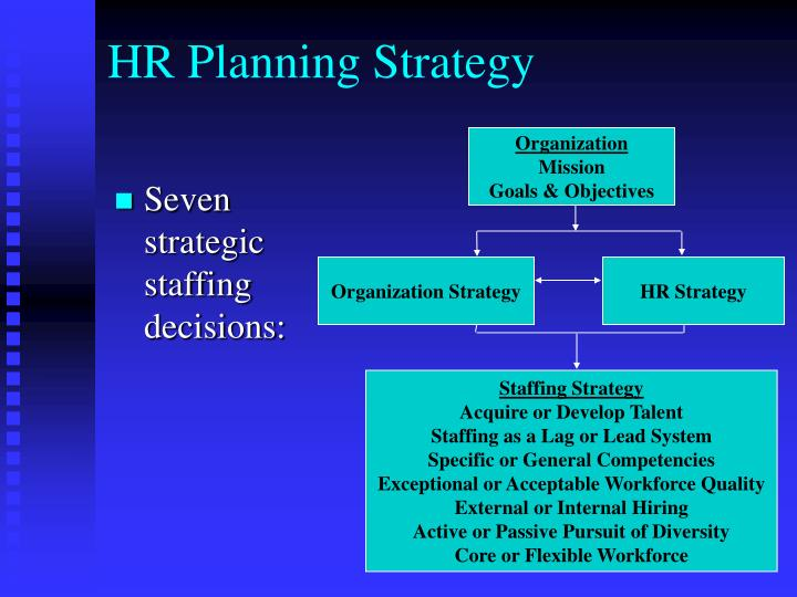 staffing strategy at tanglewood The thirteen staffing dimensions will help this department store face this specific business strategy (heneman iii & judge, 2009, p 25) thirteen strategic staffing strategies the first staffing level to be addressed is whether tanglewood should acquire or develop talent.