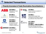 selected transactions