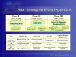 plans strategy for n grid project 2 2