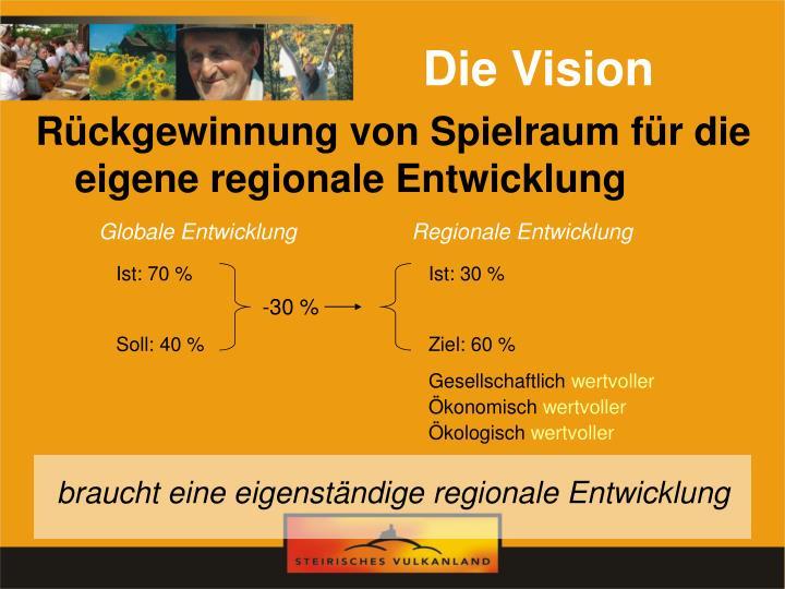 Die Vision