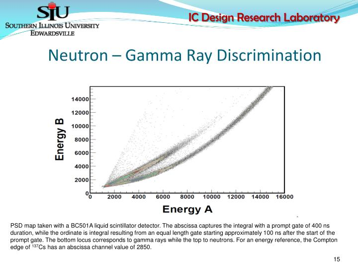Neutron – Gamma Ray Discrimination