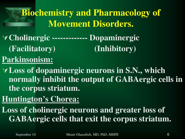 Biochemistry and Pharmacology of Movement Disorders.
