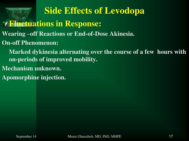 Side Effects of Levodopa