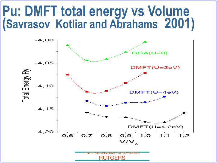 Pu: DMFT total energy vs Volume (