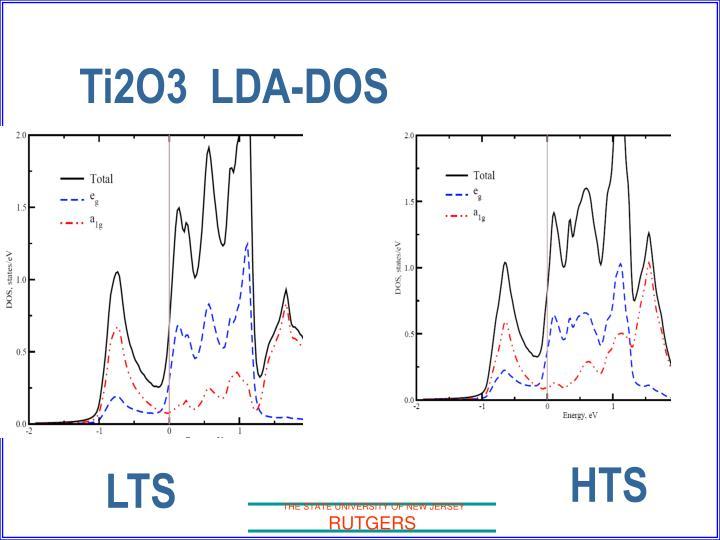 Ti2O3  LDA-DOS