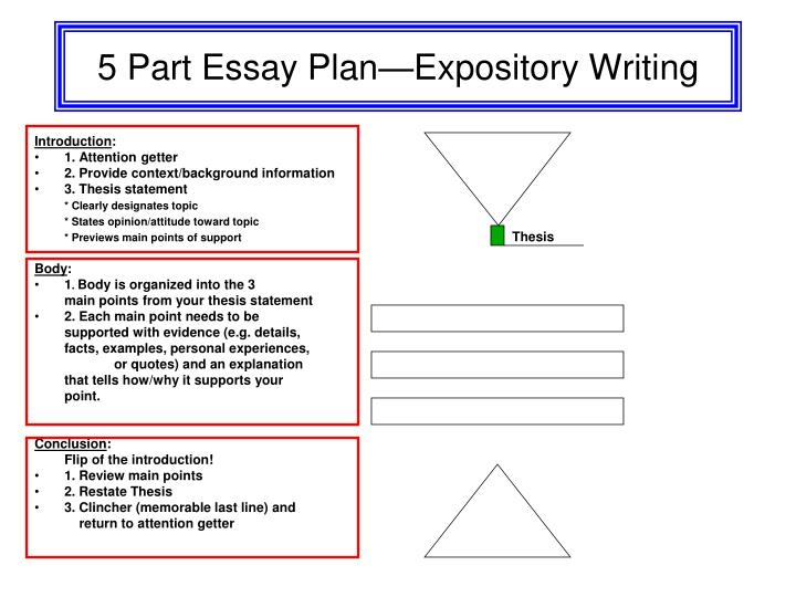 powerpoint on writing an expository essay Writing an expository essay merriam webster's dictionary defines an expository essay as steps to complete before writing the expository essay.
