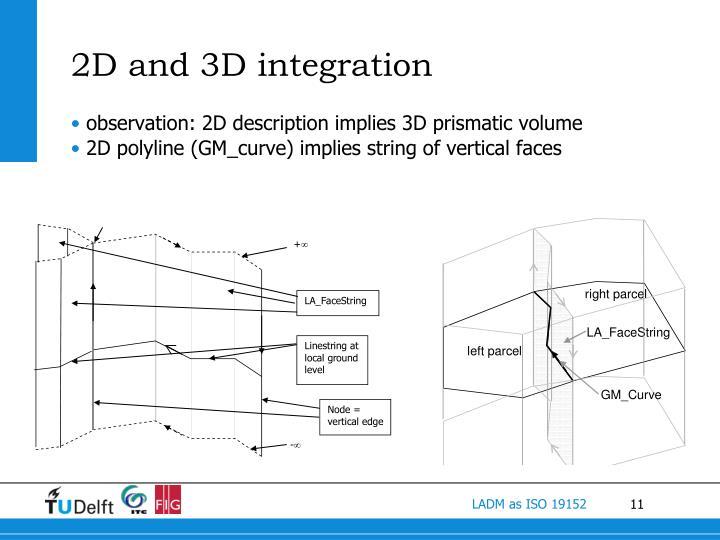 2D and 3D integration