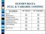 elemen biaya full variabel costing