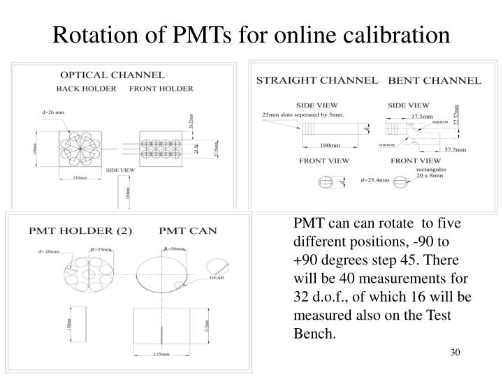 Rotation of PMTs for online calibration
