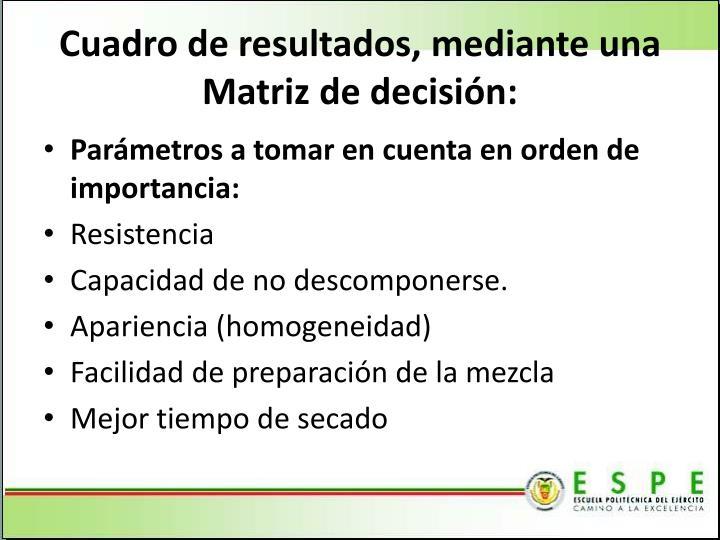 Cuadro de resultados, mediante una Matriz de decisión