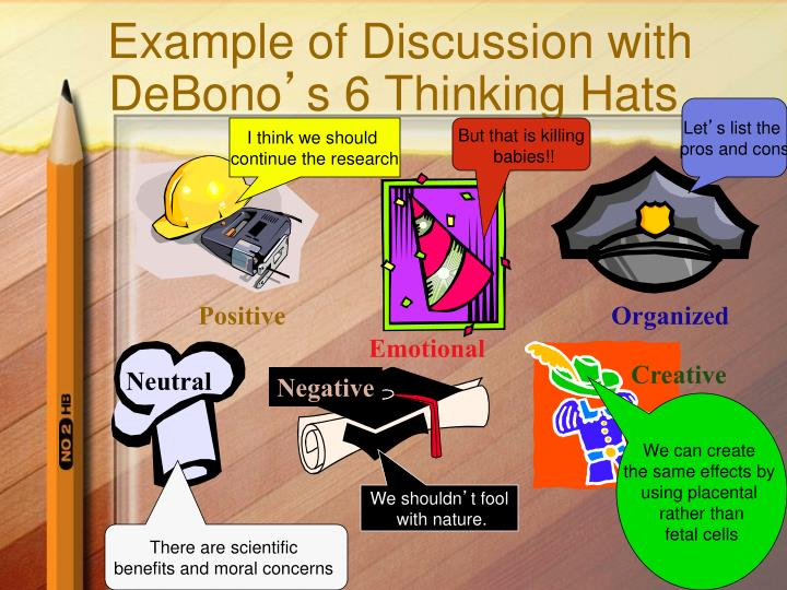 Example of Discussion with