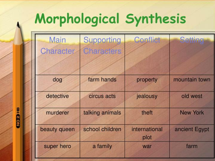 Morphological Synthesis