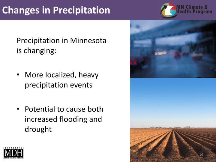 Changes in Precipitation