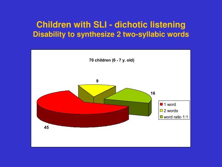 Children with SLI - dichotic listening