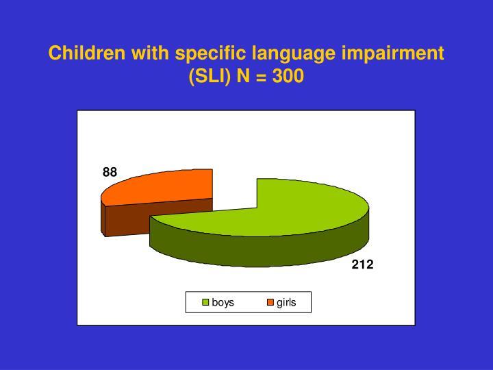 Children with specific language impairment (SLI) N = 300