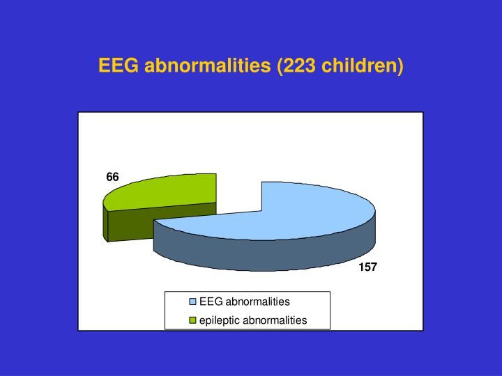 EEG abnormalities (223 children)