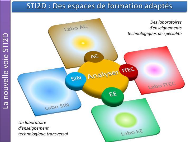 La nouvelle voie STI2D