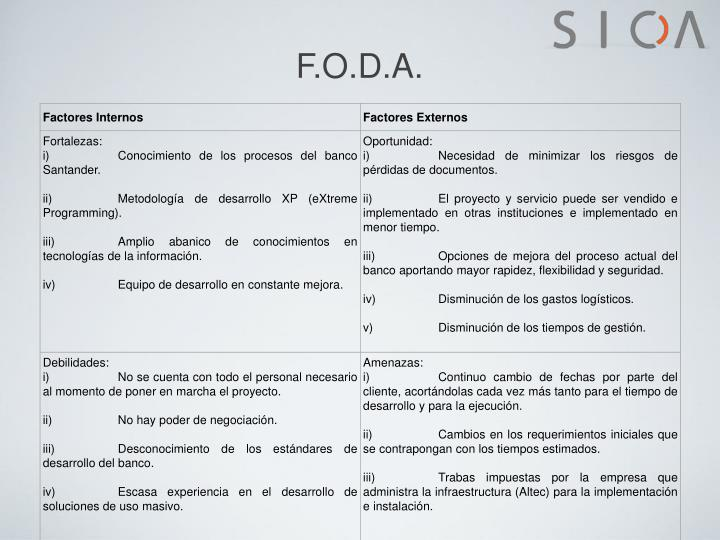 F.O.D.A.