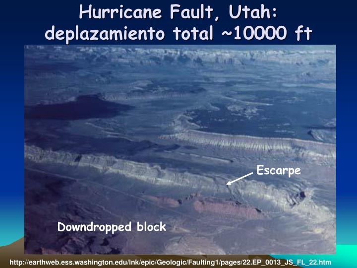 Hurricane Fault, Utah: