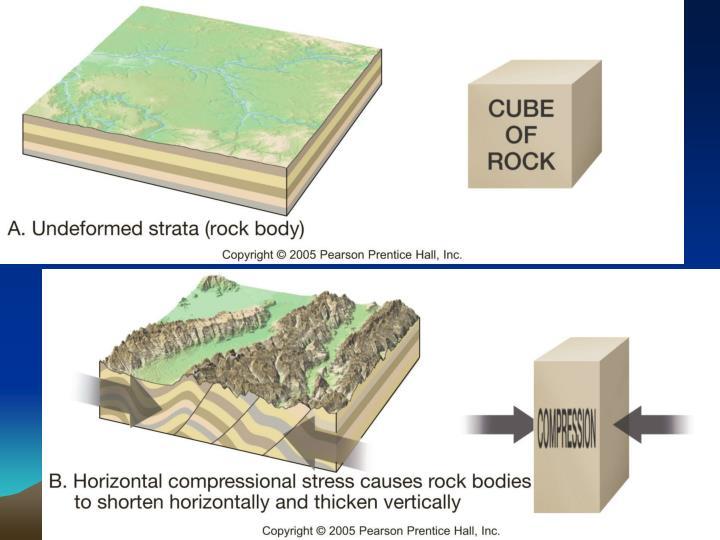 Expresion topografica de diaclasas y fallas